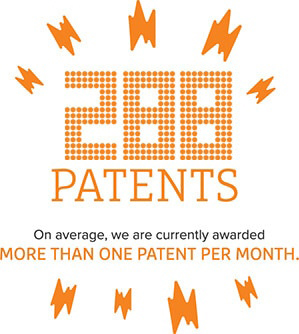 288 patents. On average, we are currently awarded more than one patent per month.